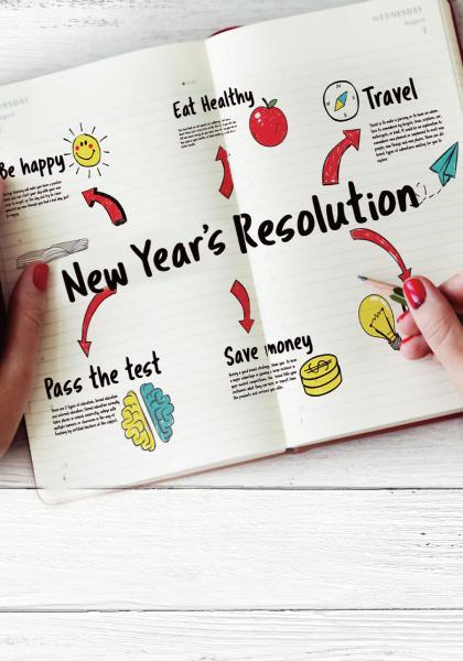 閱讀策略 許下新年志願,迎接更好的自己 (1)線上看